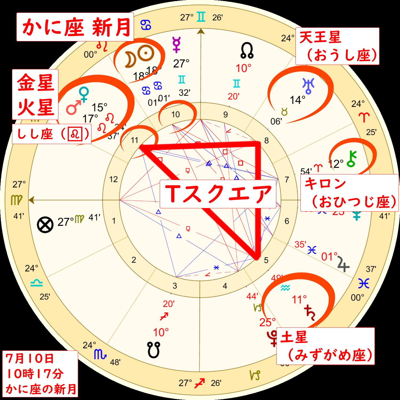 7月10日蟹座の新月のホロスコープ解説画像3