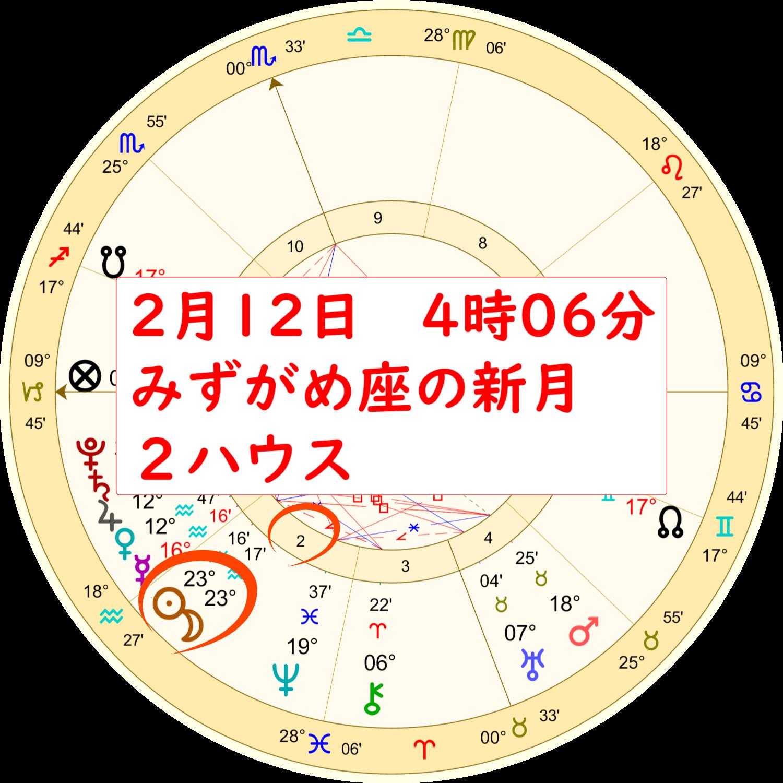 2月12日水瓶座の新月のホロスコープ解説画像1