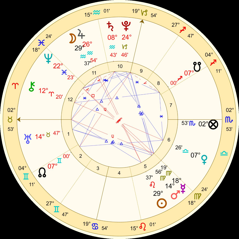 2021年8月22日、2度目の水瓶座の満月のホロスコープ解説画像1