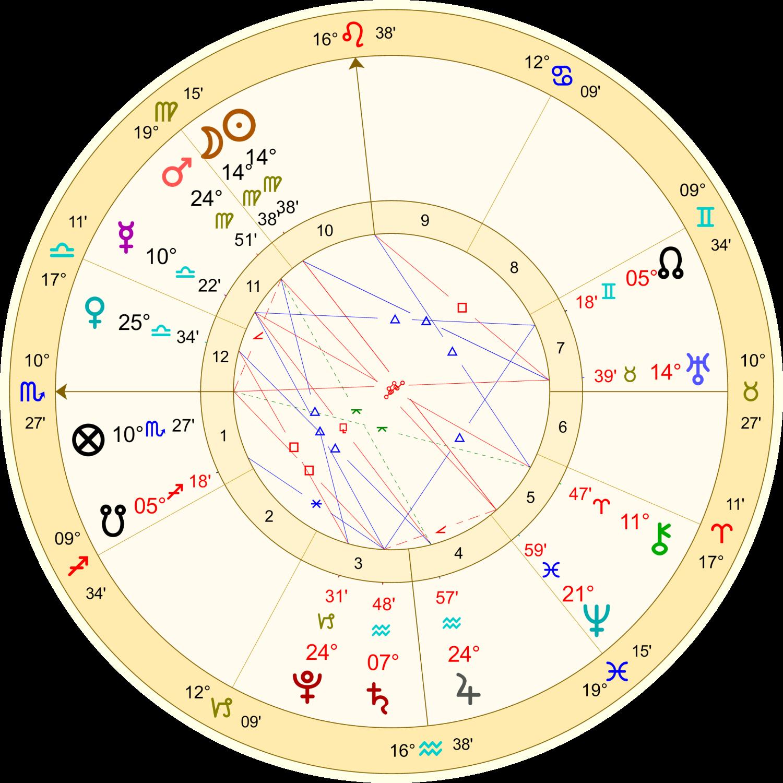 2021年9月7日の乙女座の新月のホロスコープ解説画像1