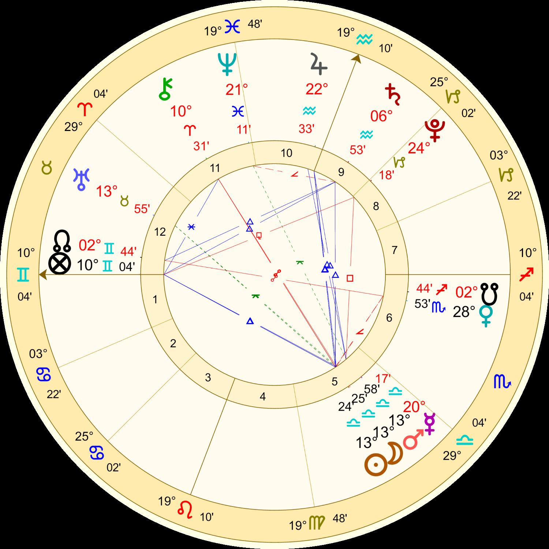 2021年10月6日天秤座の新月のホロスコープ解説画像