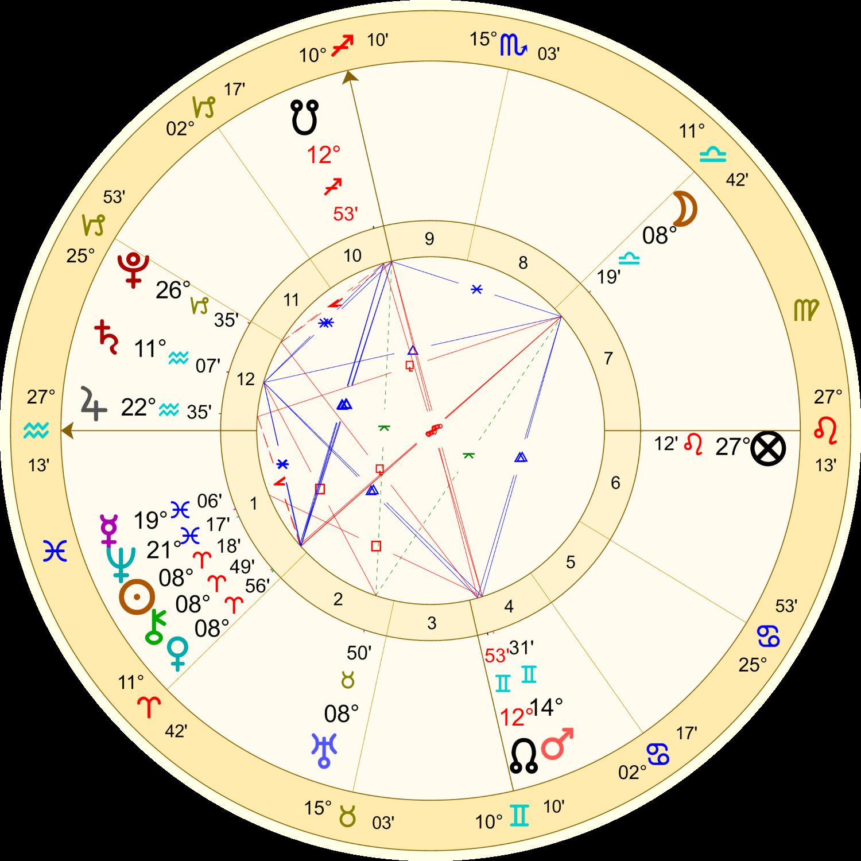 3月29日の天秤座の満月のホロスコープ解説画像1