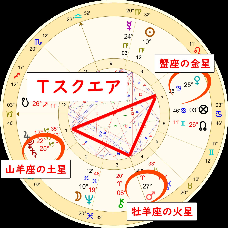 9月2日の魚座の満月のホロスコープ解説画像3